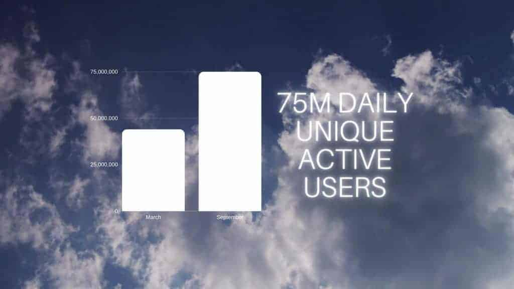 75M daily unique active MS Teams users 1 Bringing IT and Communications Together