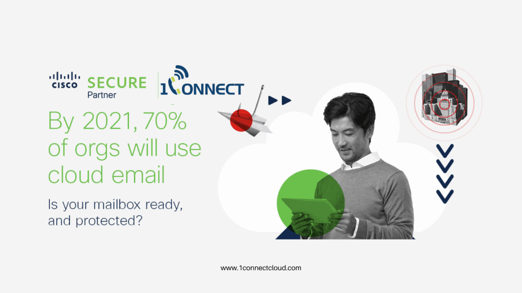 by 2021 70% of orgs will use cloud email