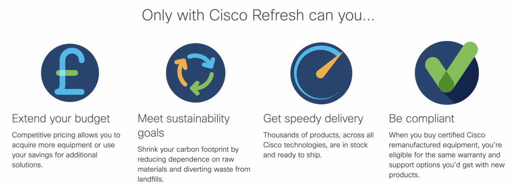 only with Cisco Refresh